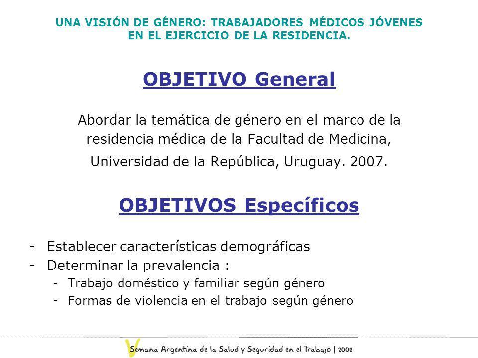 OBJETIVO General Abordar la temática de género en el marco de la residencia médica de la Facultad de Medicina, Universidad de la República, Uruguay. 2