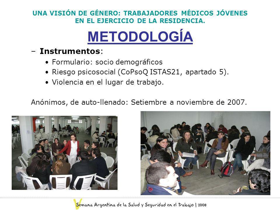 METODOLOGÍA –Instrumentos: Formulario: socio demográficos Riesgo psicosocial (CoPsoQ ISTAS21, apartado 5). Violencia en el lugar de trabajo. Anónimos,