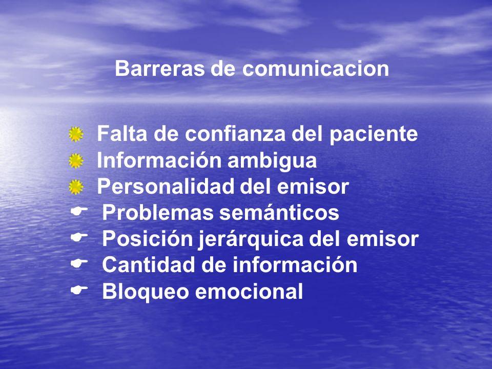 Barreras de comunicacion Falta de confianza del paciente Información ambigua Personalidad del emisor Problemas semánticos Posición jerárquica del emis