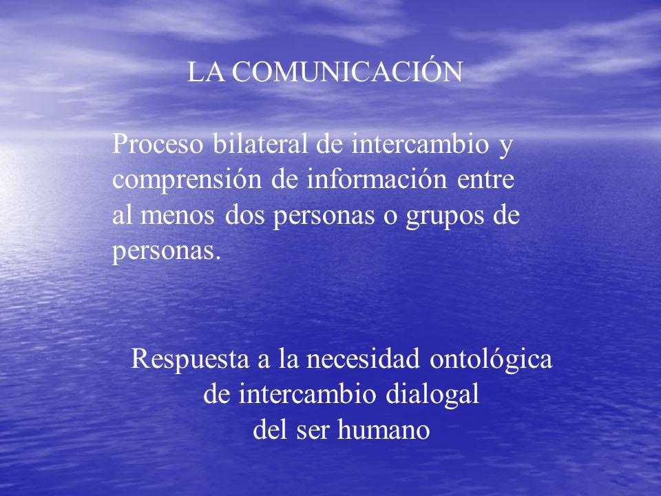 LA COMUNICACIÓN Proceso bilateral de intercambio y comprensión de información entre al menos dos personas o grupos de personas. Respuesta a la necesid