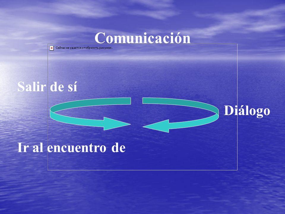 Beneficios de la comunicación Mayor cooperación del paciente Evita la conspiración del silencio de la familia y allegados.
