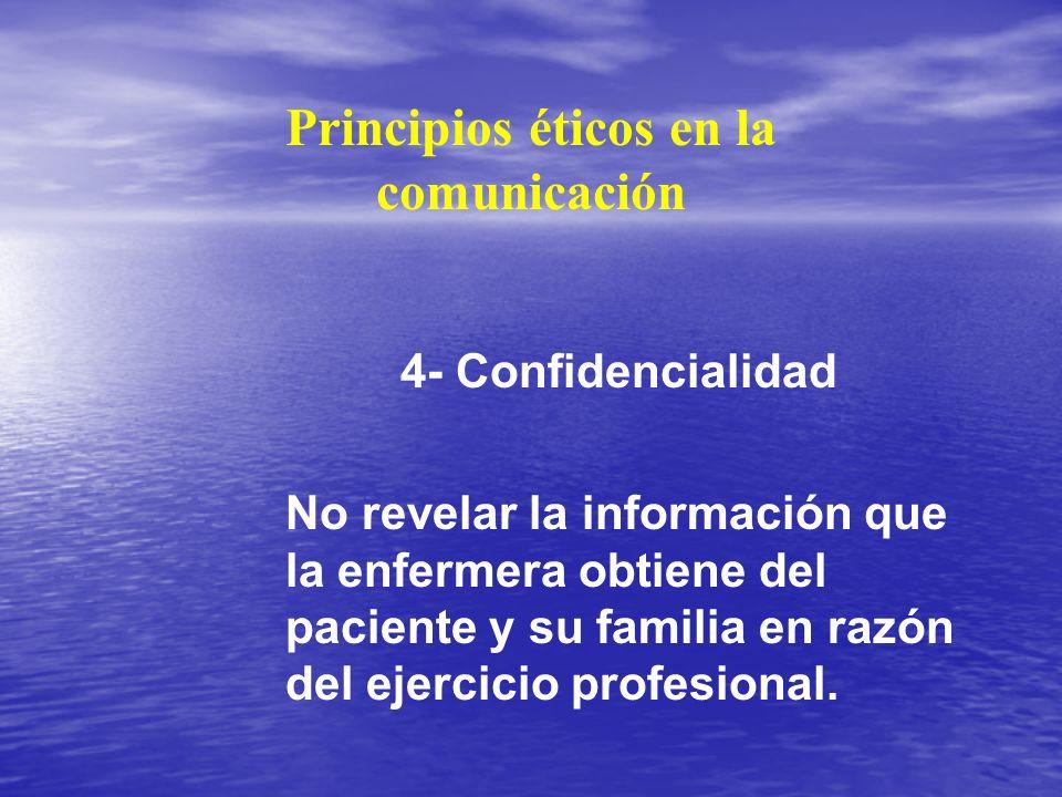 Principios éticos en la comunicación 4- Confidencialidad No revelar la información que la enfermera obtiene del paciente y su familia en razón del eje