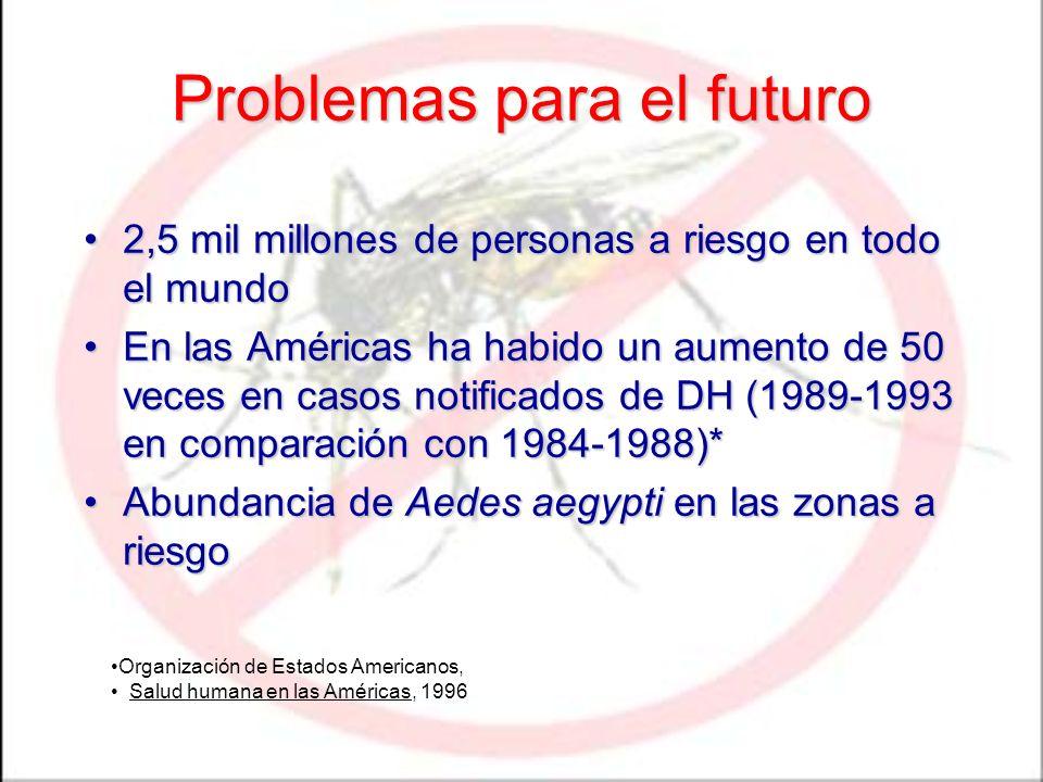 Problemas para el futuro 2,5 mil millones de personas a riesgo en todo el mundo2,5 mil millones de personas a riesgo en todo el mundo En las Américas
