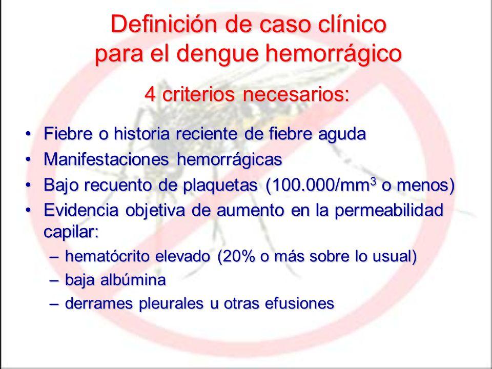 Definición de caso clínico para el dengue hemorrágico Fiebre o historia reciente de fiebre agudaFiebre o historia reciente de fiebre aguda Manifestaci