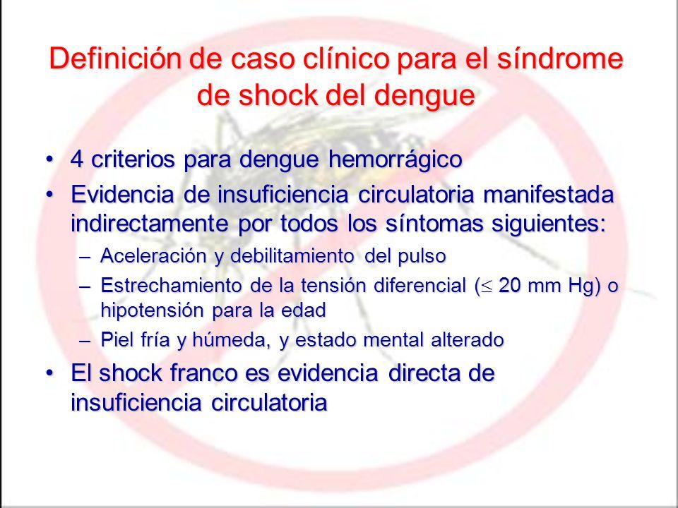 Definición de caso clínico para el síndrome de shock del dengue 4 criterios para dengue hemorrágico4 criterios para dengue hemorrágico Evidencia de in