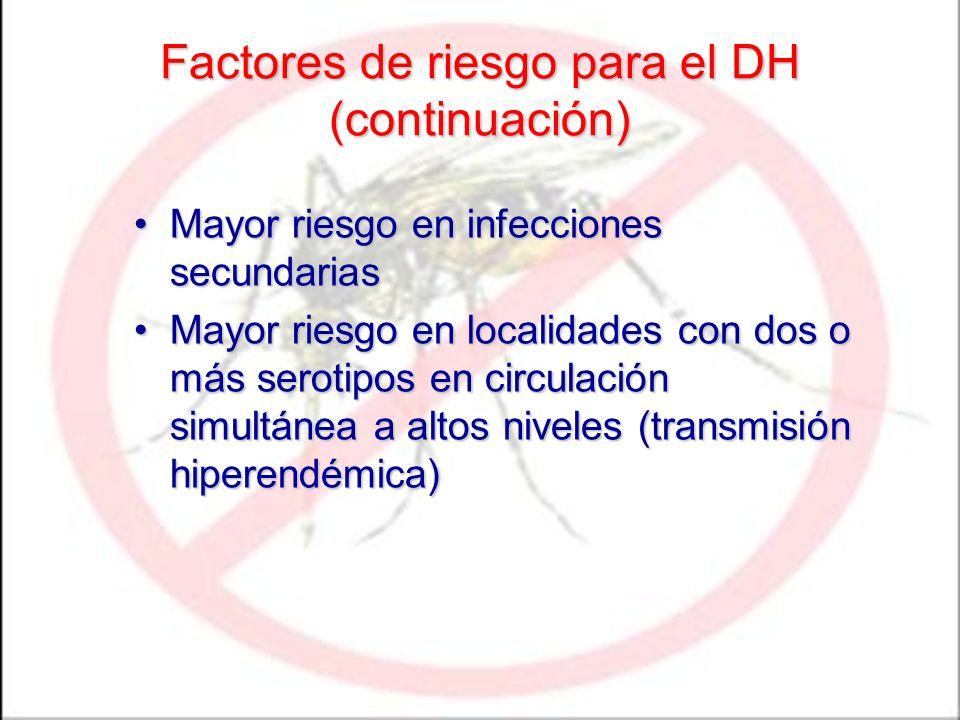 Factores de riesgo para el DH (continuación) Mayor riesgo en infecciones secundariasMayor riesgo en infecciones secundarias Mayor riesgo en localidade