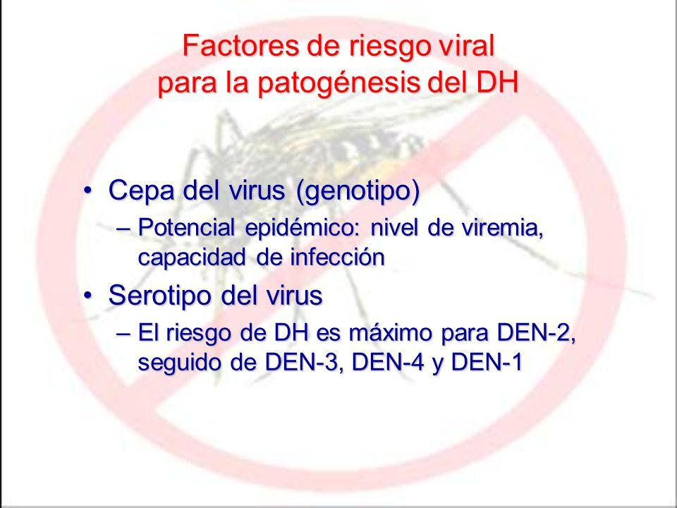 Factores de riesgo viral para la patogénesis del DH Cepa del virus (genotipo)Cepa del virus (genotipo) –Potencial epidémico: nivel de viremia, capacid