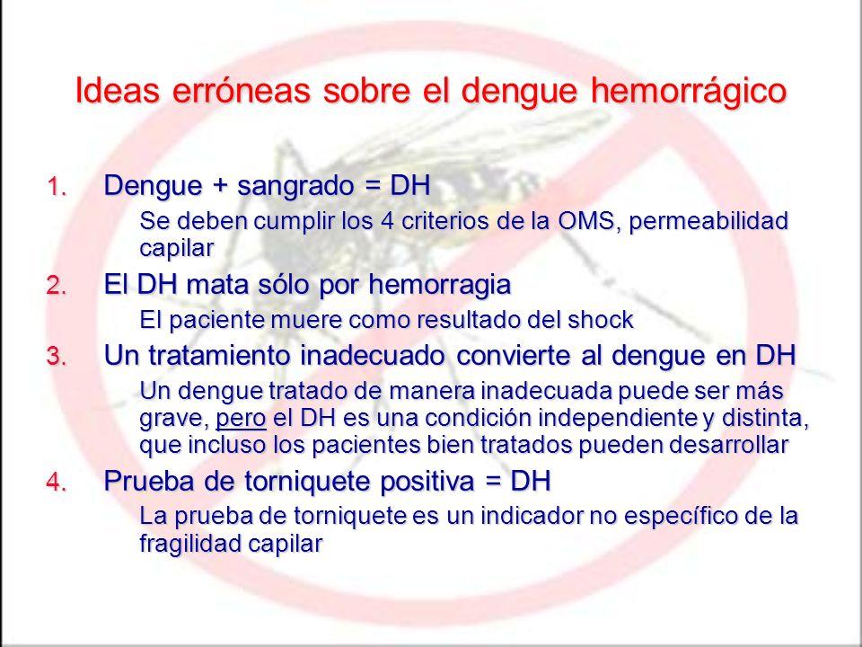 Ideas erróneas sobre el dengue hemorrágico 1. Dengue + sangrado = DH Se deben cumplir los 4 criterios de la OMS, permeabilidad capilar 2. El DH mata s