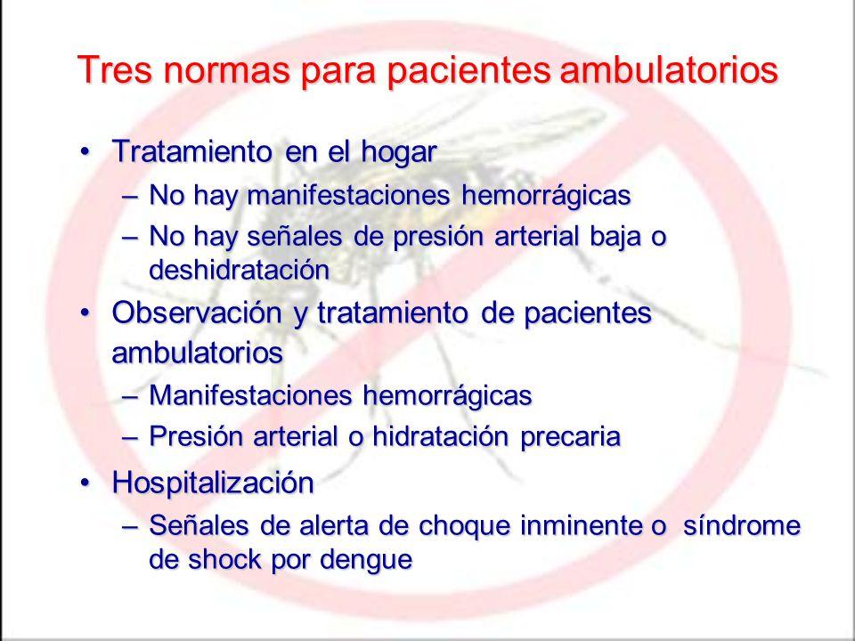 Tres normas para pacientes ambulatorios Tratamiento en el hogarTratamiento en el hogar –No hay manifestaciones hemorrágicas –No hay señales de presión