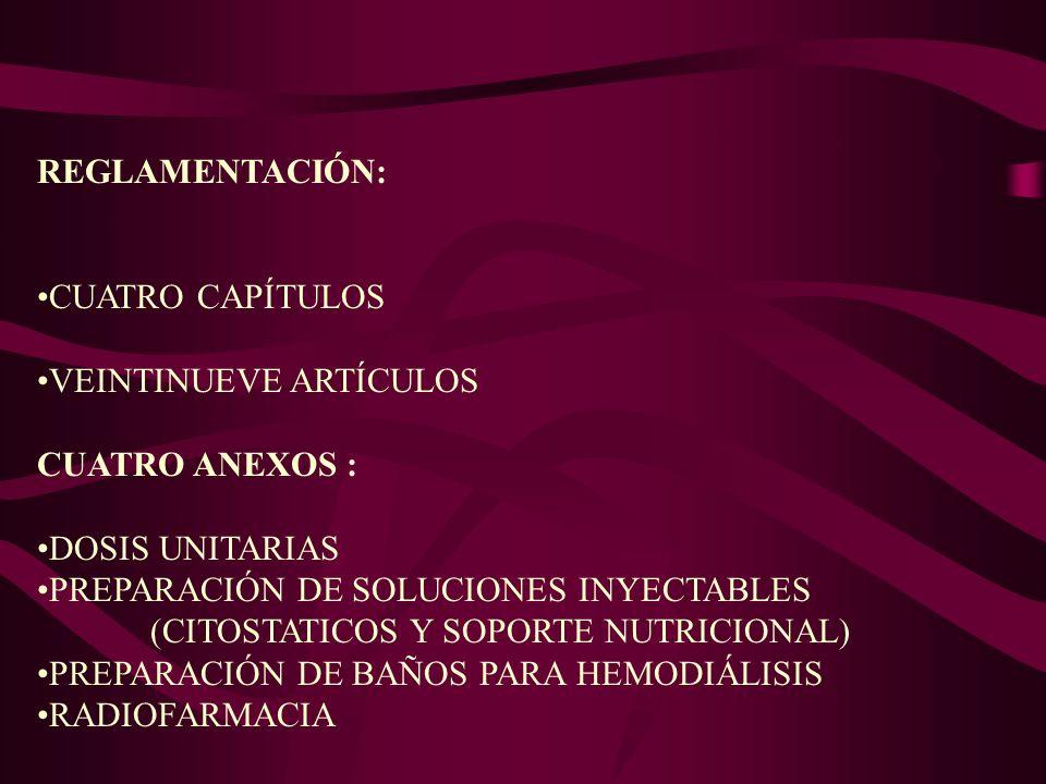 REGLAMENTACIÓN: CUATRO CAPÍTULOS VEINTINUEVE ARTÍCULOS CUATRO ANEXOS : DOSIS UNITARIAS PREPARACIÓN DE SOLUCIONES INYECTABLES (CITOSTATICOS Y SOPORTE N