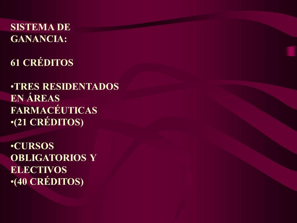 SISTEMA DE GANANCIA: 61 CRÉDITOS TRES RESIDENTADOS EN ÁREAS FARMACÉUTICAS (21 CRÉDITOS) CURSOS OBLIGATORIOS Y ELECTIVOS (40 CRÉDITOS)
