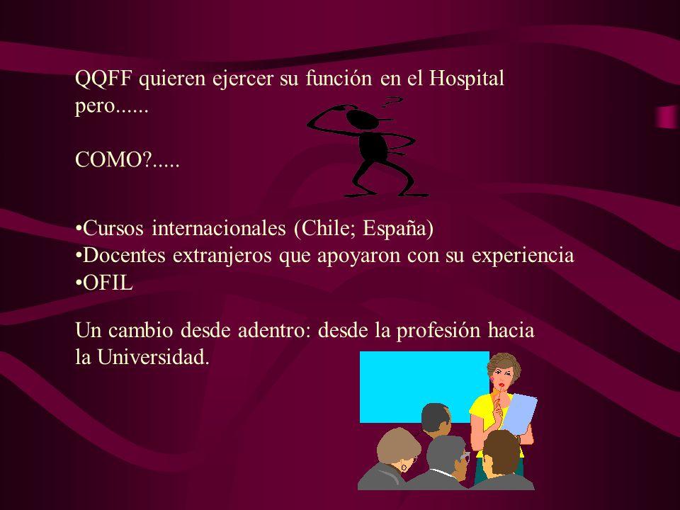 QQFF quieren ejercer su función en el Hospital pero...... COMO?..... Cursos internacionales (Chile; España) Docentes extranjeros que apoyaron con su e
