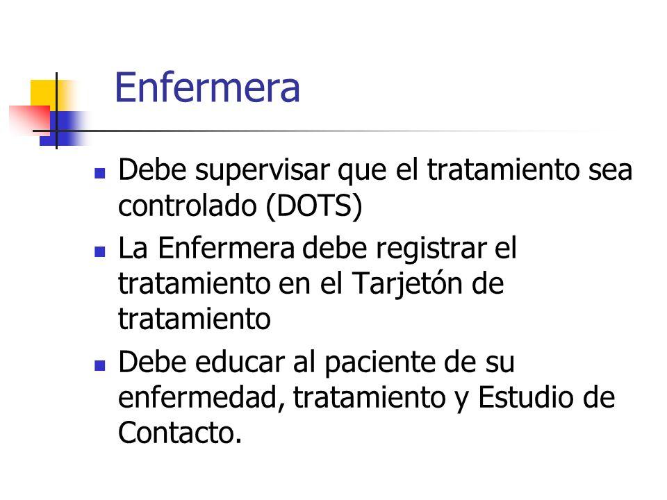 Enfermera Debe supervisar que el tratamiento sea controlado (DOTS) La Enfermera debe registrar el tratamiento en el Tarjetón de tratamiento Debe educa