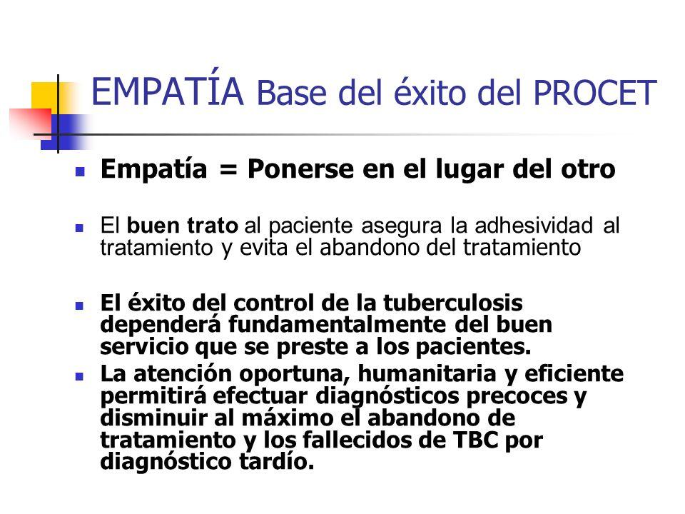 EMPATÍA Base del éxito del PROCET Empatía = Ponerse en el lugar del otro El buen trato al paciente asegura la adhesividad al tratamiento y evita el ab