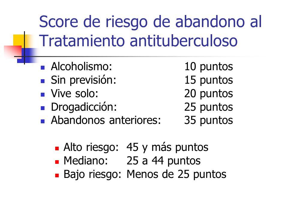 Score de riesgo de abandono al Tratamiento antituberculoso Alcoholismo:10 puntos Sin previsión:15 puntos Vive solo:20 puntos Drogadicción:25 puntos Ab