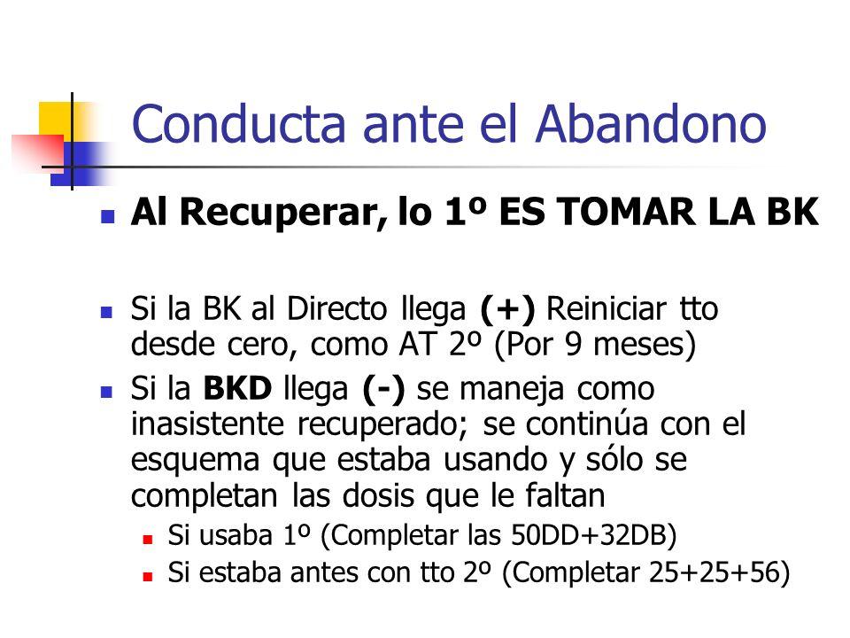 Conducta ante el Abandono Al Recuperar, lo 1º ES TOMAR LA BK Si la BK al Directo llega (+) Reiniciar tto desde cero, como AT 2º (Por 9 meses) Si la BK