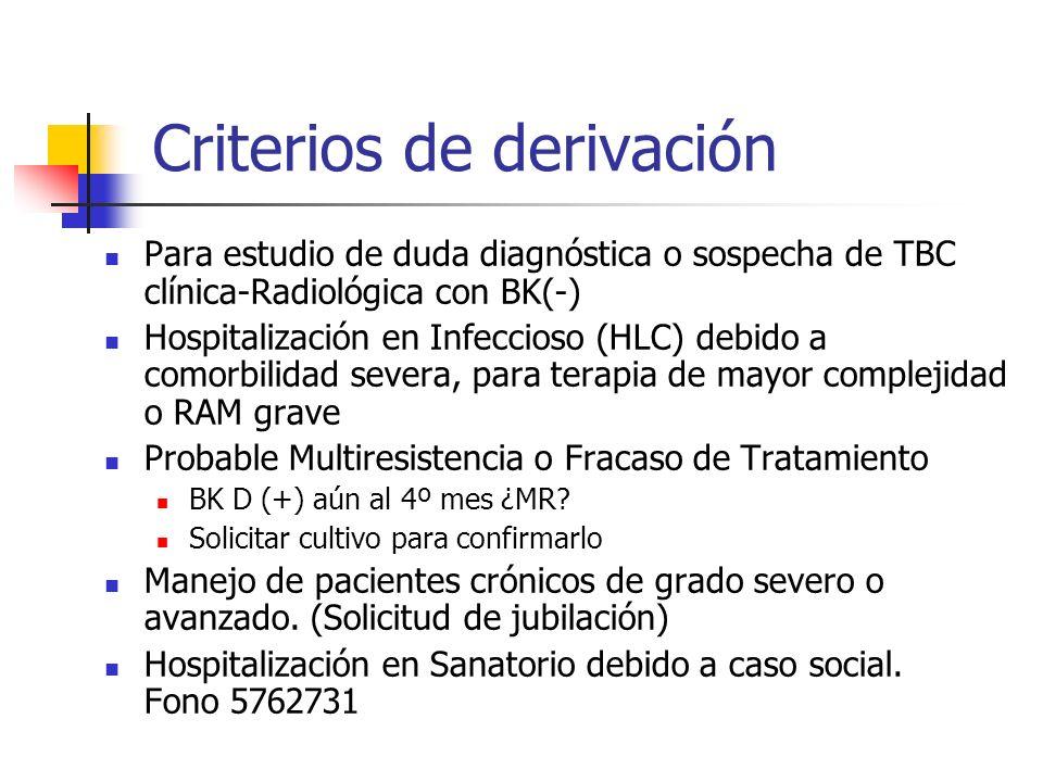 Criterios de derivación Para estudio de duda diagnóstica o sospecha de TBC clínica-Radiológica con BK(-) Hospitalización en Infeccioso (HLC) debido a