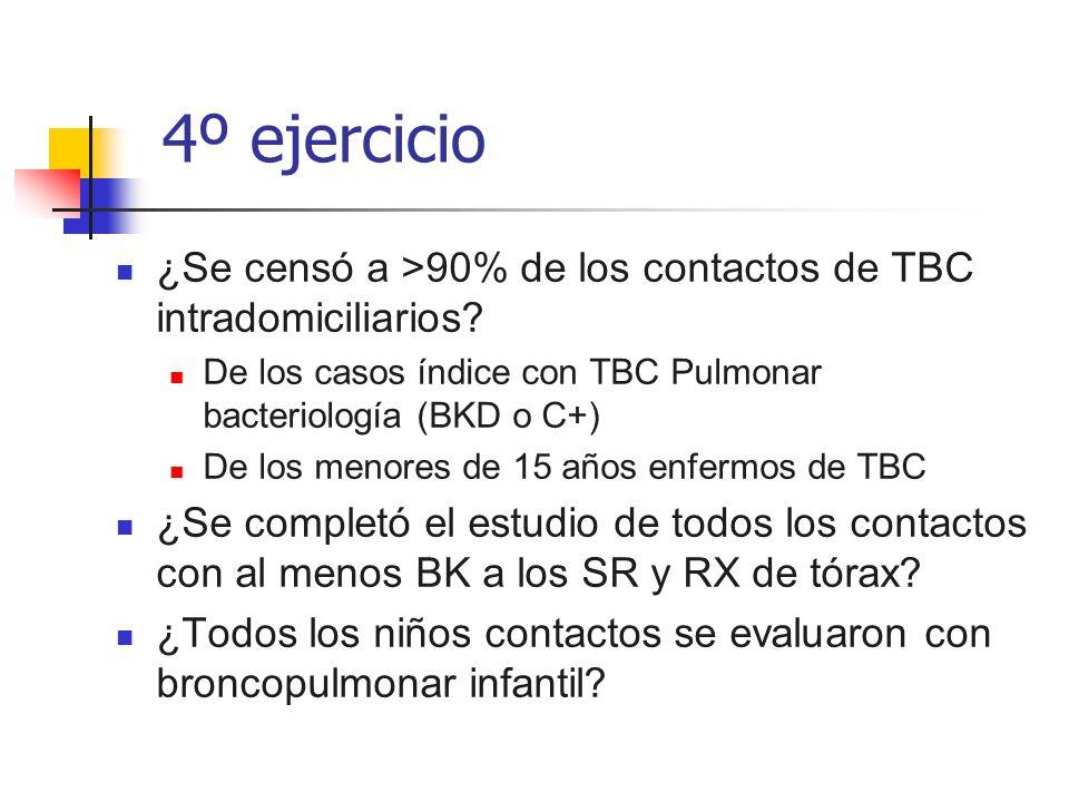 4º ejercicio ¿Se censó a >90% de los contactos de TBC intradomiciliarios? De los casos índice con TBC Pulmonar bacteriología (BKD o C+) De los menores