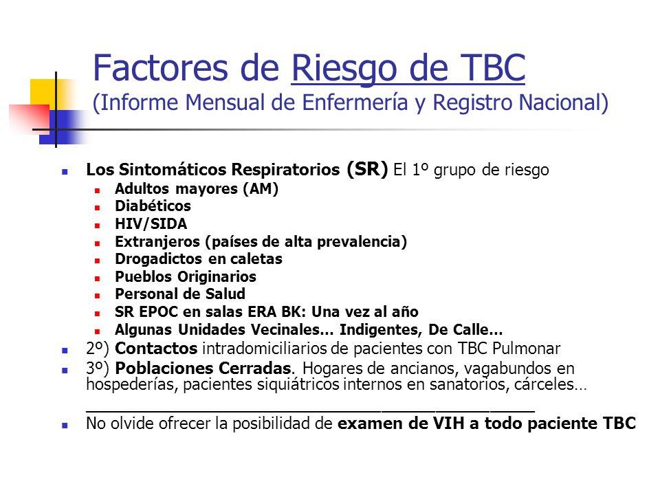 Factores de Riesgo de TBC (Informe Mensual de Enfermería y Registro Nacional) Los Sintomáticos Respiratorios (SR) El 1º grupo de riesgo Adultos mayore