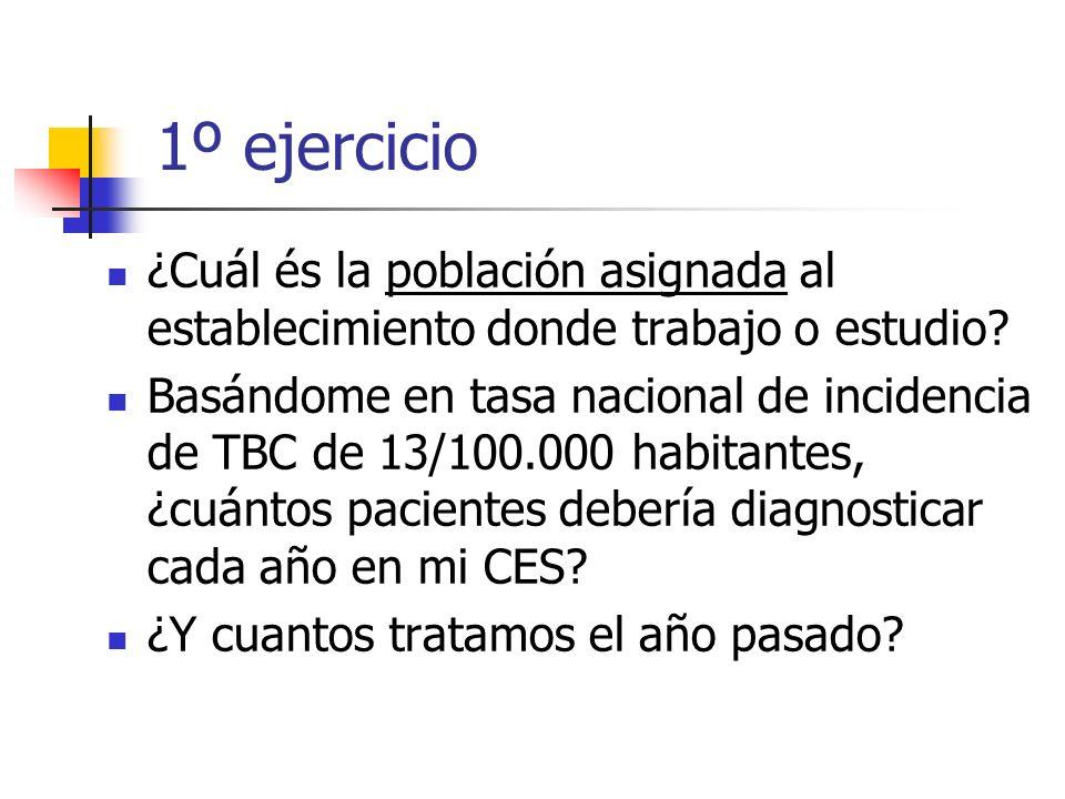 1º ejercicio ¿Cuál és la población asignada al establecimiento donde trabajo o estudio? Basándome en tasa nacional de incidencia de TBC de 13/100.000