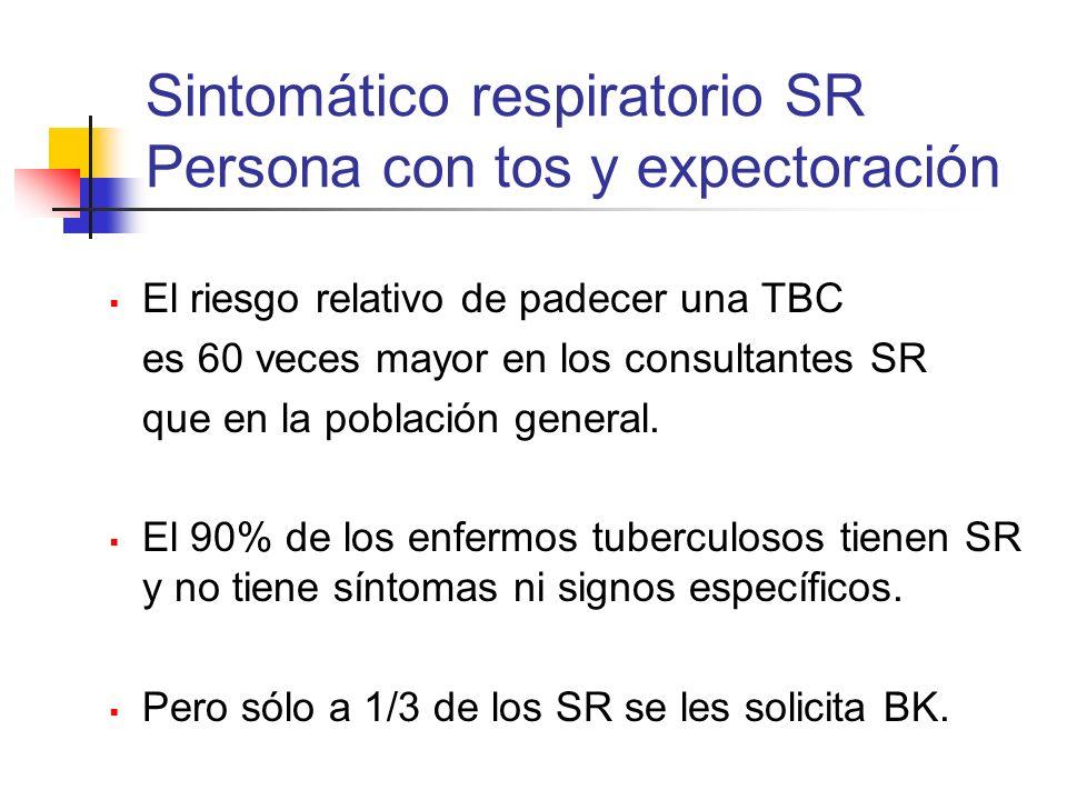 Sintomático respiratorio SR Persona con tos y expectoración El riesgo relativo de padecer una TBC es 60 veces mayor en los consultantes SR que en la p