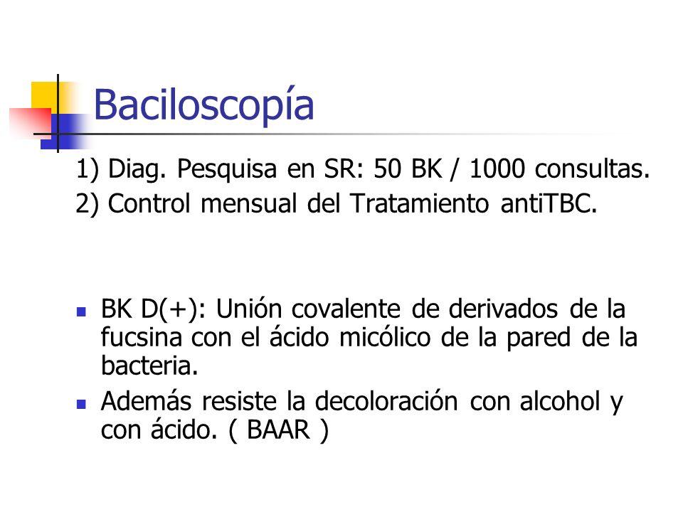 Baciloscopía 1) Diag. Pesquisa en SR: 50 BK / 1000 consultas. 2) Control mensual del Tratamiento antiTBC. BK D(+): Unión covalente de derivados de la