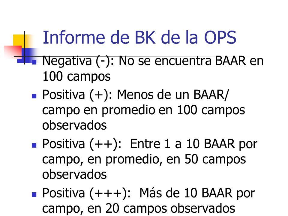 Informe de BK de la OPS Negativa (-): No se encuentra BAAR en 100 campos Positiva (+): Menos de un BAAR/ campo en promedio en 100 campos observados Po