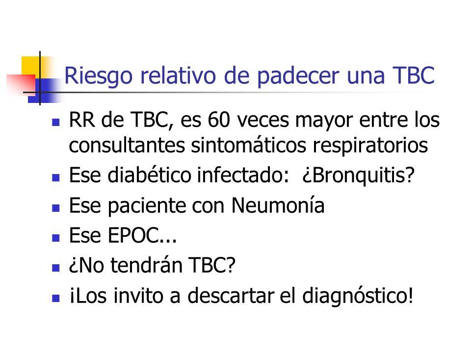 Riesgo relativo de padecer una TBC RR de TBC, es 60 veces mayor entre los consultantes sintomáticos respiratorios Ese diabético infectado: ¿Bronquitis