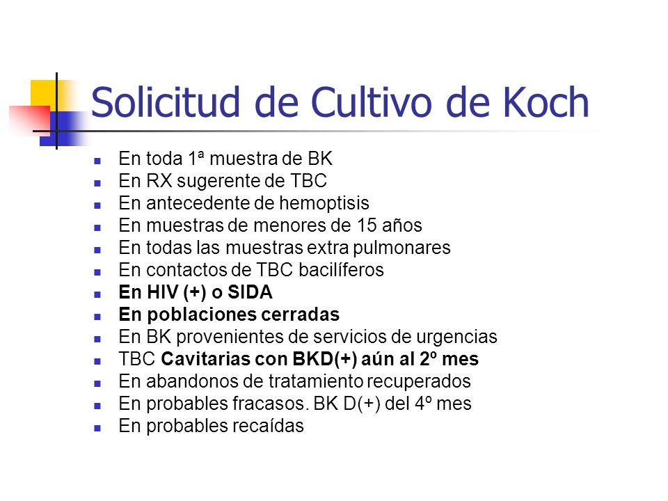 Solicitud de Cultivo de Koch En toda 1ª muestra de BK En RX sugerente de TBC En antecedente de hemoptisis En muestras de menores de 15 años En todas l