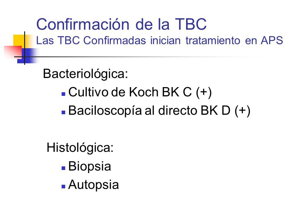 Confirmación de la TBC Las TBC Confirmadas inician tratamiento en APS Bacteriológica: Cultivo de Koch BK C (+) Baciloscopía al directo BK D (+) Histol