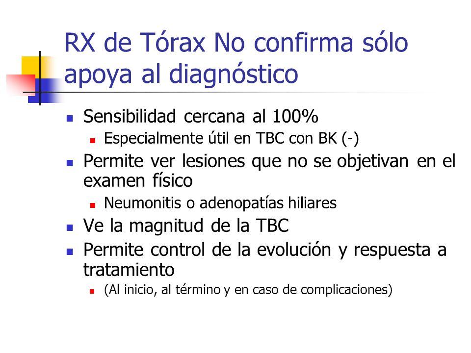 RX de Tórax No confirma sólo apoya al diagnóstico Sensibilidad cercana al 100% Especialmente útil en TBC con BK (-) Permite ver lesiones que no se obj