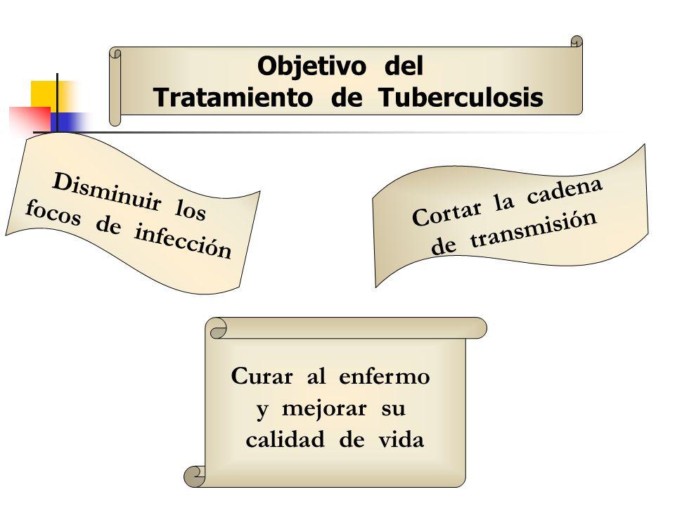 Objetivo del Tratamiento de Tuberculosis Cortar la cadena de transmisión Disminuir los focos de infección Curar al enfermo y mejorar su calidad de vid