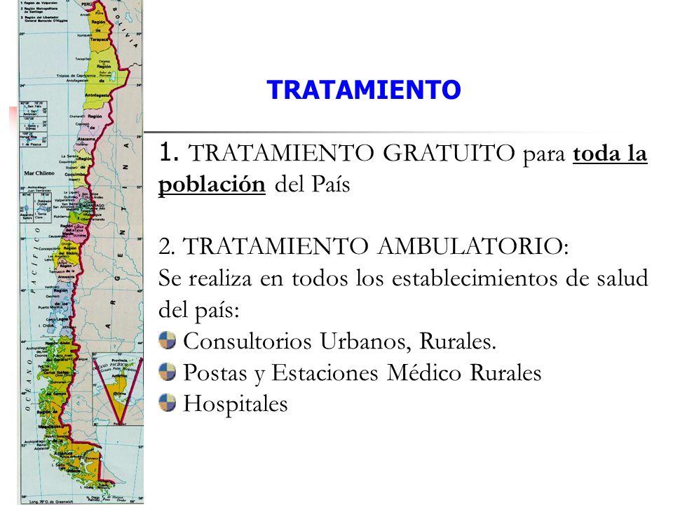 TRATAMIENTO 1. TRATAMIENTO GRATUITO para toda la población del País 2. TRATAMIENTO AMBULATORIO: Se realiza en todos los establecimientos de salud del
