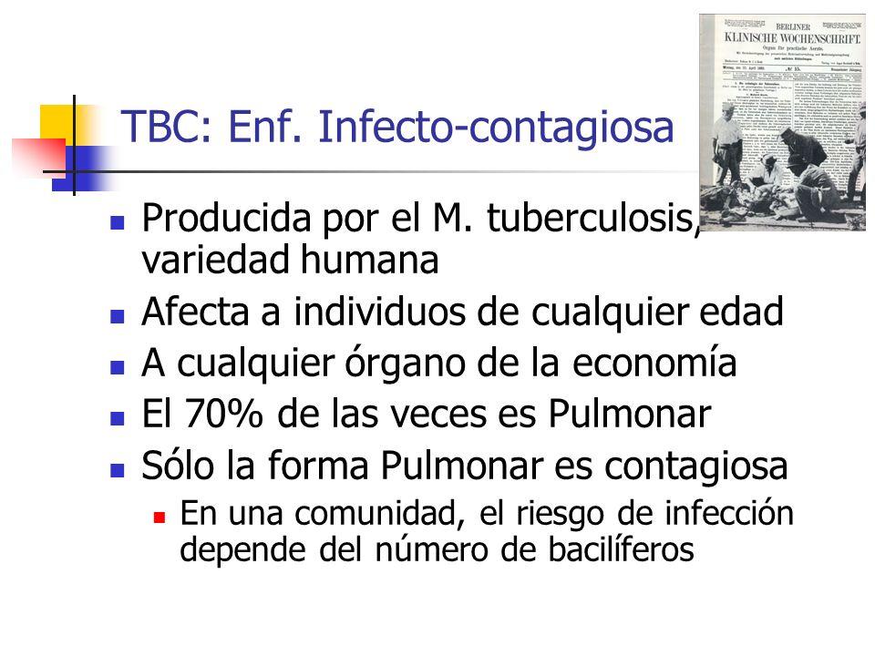 TBC: Enf. Infecto-contagiosa Producida por el M. tuberculosis, variedad humana Afecta a individuos de cualquier edad A cualquier órgano de la economía