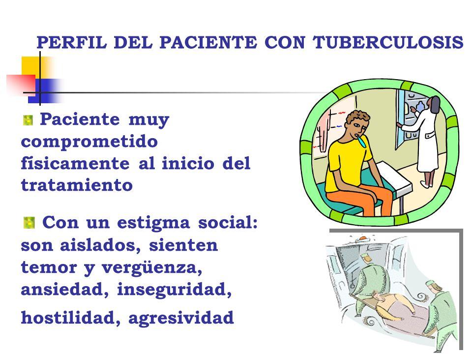PERFIL DEL PACIENTE CON TUBERCULOSIS Paciente muy comprometido físicamente al inicio del tratamiento Con un estigma social: son aislados, sienten temo