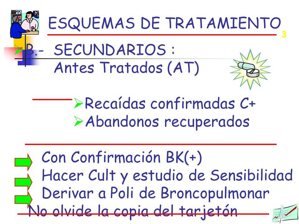 B.- SECUNDARIOS : Antes Tratados (AT) Recaídas confirmadas C+ Abandonos recuperados Con Confirmación BK(+) Hacer Cult y estudio de Sensibilidad Deriva