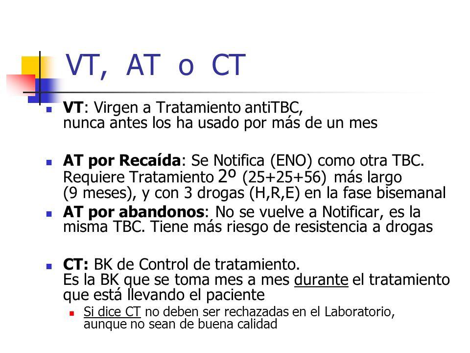 VT, AT o CT VT: Virgen a Tratamiento antiTBC, nunca antes los ha usado por más de un mes AT por Recaída: Se Notifica (ENO) como otra TBC. Requiere Tra