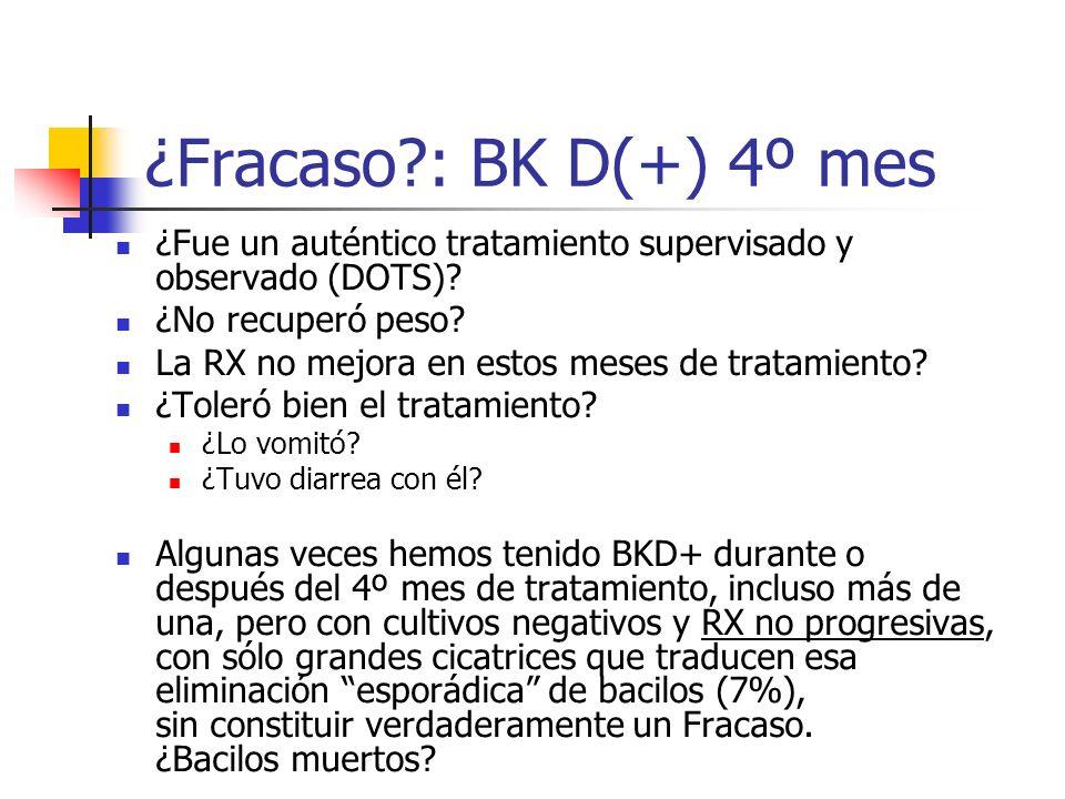 ¿Fracaso?: BK D(+) 4º mes ¿Fue un auténtico tratamiento supervisado y observado (DOTS)? ¿No recuperó peso? La RX no mejora en estos meses de tratamien