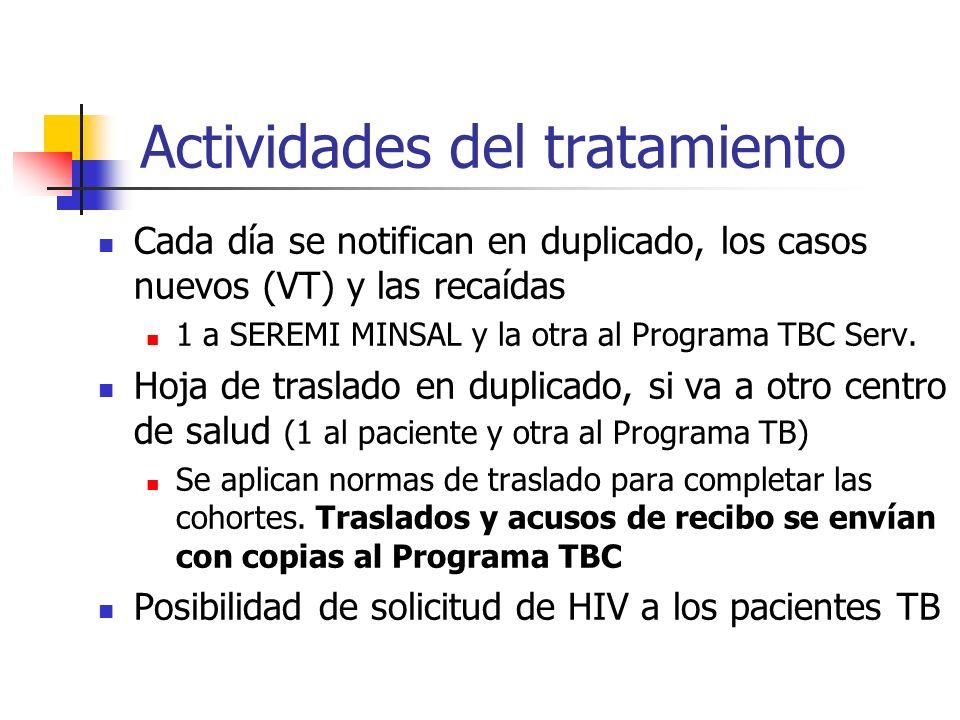 Actividades del tratamiento Cada día se notifican en duplicado, los casos nuevos (VT) y las recaídas 1 a SEREMI MINSAL y la otra al Programa TBC Serv.