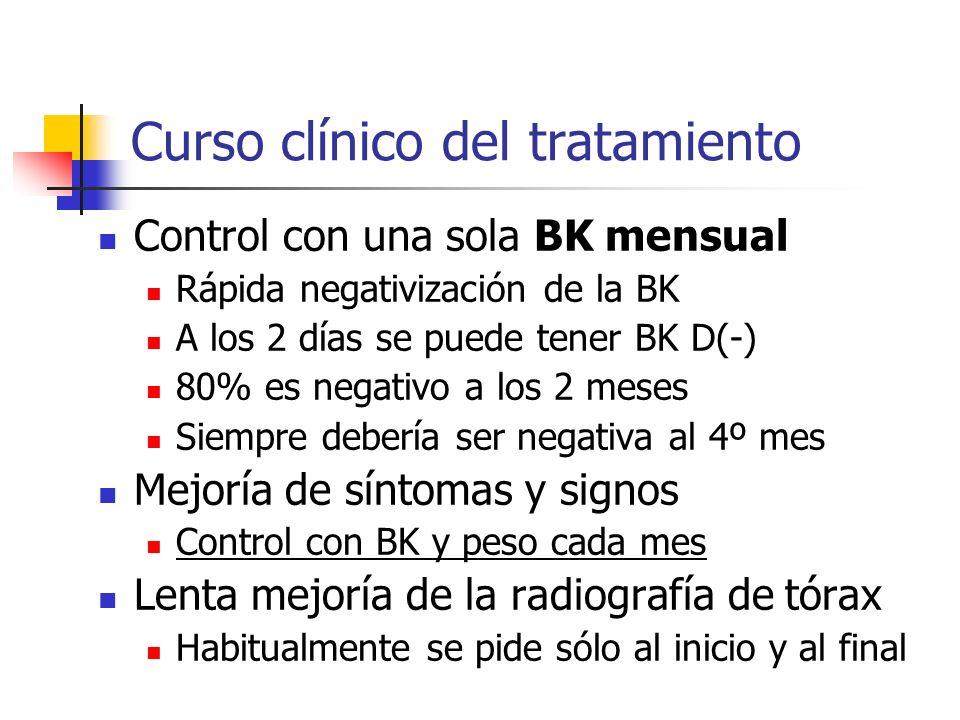 Curso clínico del tratamiento Control con una sola BK mensual Rápida negativización de la BK A los 2 días se puede tener BK D(-) 80% es negativo a los