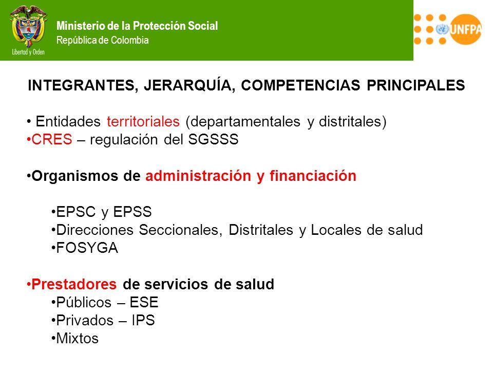 Ministerio de la Protección Social República de Colombia INTEGRANTES, JERARQUÍA, COMPETENCIAS PRINCIPALES Entidades territoriales (departamentales y d