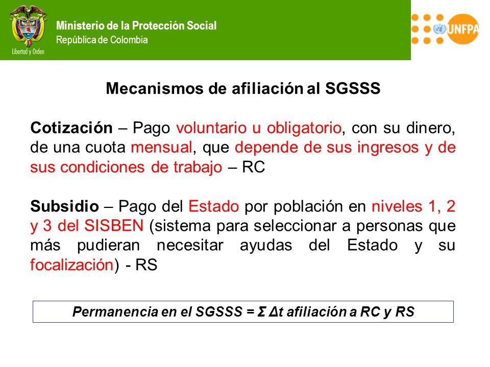 Ministerio de la Protección Social República de Colombia Permanencia en el SGSSS = Σ Δt afiliación a RC y RS Mecanismos de afiliación al SGSSS Cotizac
