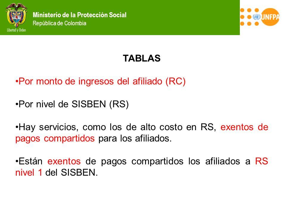 Ministerio de la Protección Social República de Colombia TABLAS Por monto de ingresos del afiliado (RC) Por nivel de SISBEN (RS) Hay servicios, como l