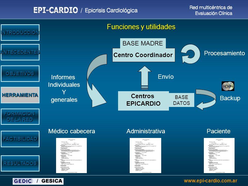www.epi-cardio.com.ar Funciones y utilidades OBJETIVOS FORMACION DE LA RED ANTECEDENTES INTRODUCCION HERRAMIENTA FACTIBILIDAD RESULTADOS PacienteAdmin