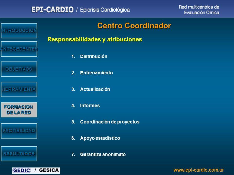 www.epi-cardio.com.ar OBJETIVOS HERRAMIENTA ANTECEDENTES INTRODUCCION FORMACION DE LA RED FACTIBILIDAD RESULTADOS Centro Coordinador Responsabilidades