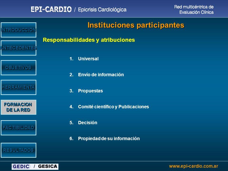 www.epi-cardio.com.ar OBJETIVOS HERRAMIENTA ANTECEDENTES INTRODUCCION FORMACION DE LA RED FACTIBILIDAD RESULTADOS Instituciones participantes Responsa