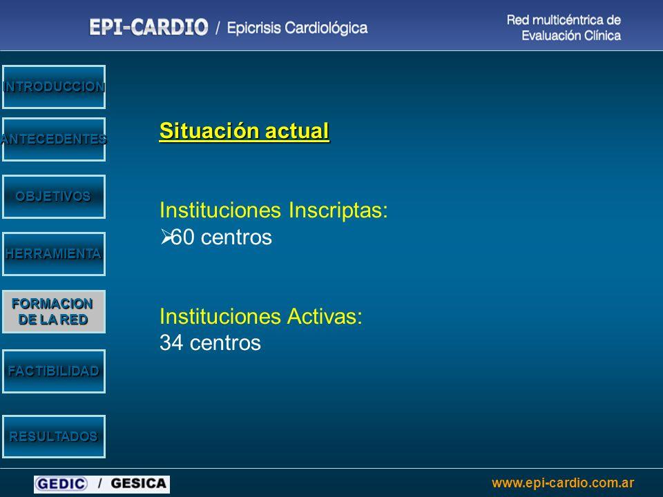 www.epi-cardio.com.ar Situación actual Instituciones Inscriptas: 60 centros Instituciones Activas: 34 centros OBJETIVOS HERRAMIENTA ANTECEDENTES INTRO