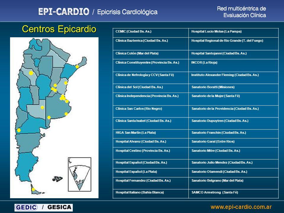www.epi-cardio.com.ar CEMIC (Ciudad Bs. As.)Hospital Lucio Molas (La Pampa) Clínica Bazterrica (Ciudad Bs. As.)Hospital Regional de Rio Grande (T. del