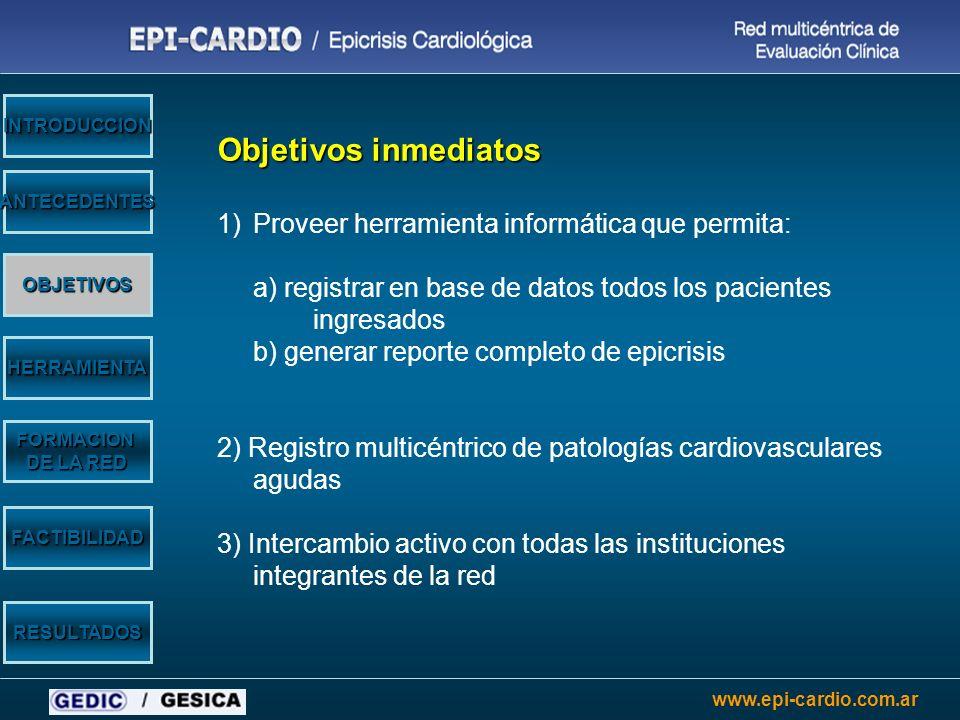 www.epi-cardio.com.ar Objetivos a mediano plazo 1)Establecer indicadores de calidad de atención médica en unidad coronaria 2) Evaluar y fomentar el cumplimiento de las guías para el manejo de patologías cardiovasculares HERRAMIENTA FORMACION DE LA RED ANTECEDENTES INTRODUCCION OBJETIVOS FACTIBILIDAD RESULTADOS