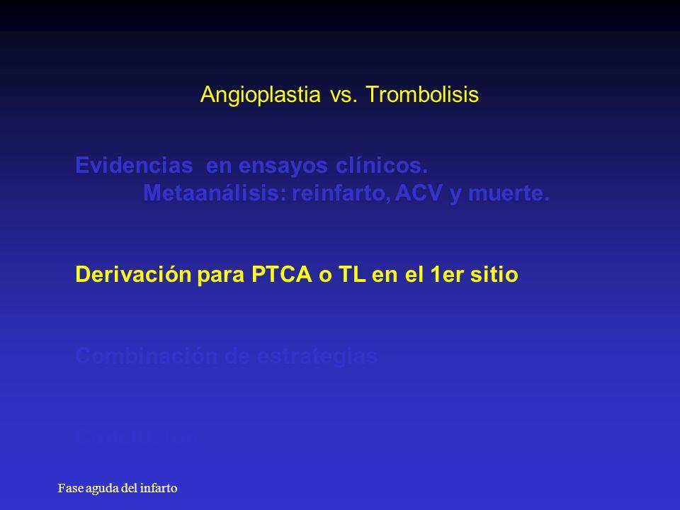 Fase aguda del infarto Angioplastia vs.Trombolisis Evidencias en ensayos clínicos.